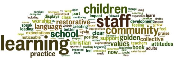 Vision Review Wordle 100 words